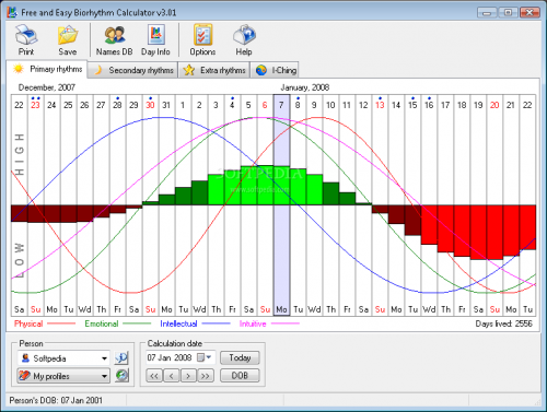 Free and Easy Biorhythm Calculator 2.0