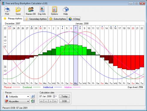 Free and Easy Biorhythm Calculator 2.0