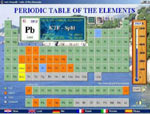 EniG. Periodic Table of Elements 2.11